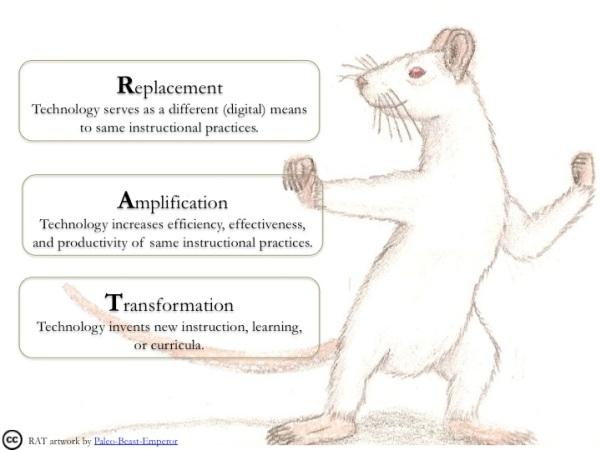 RATGraphic